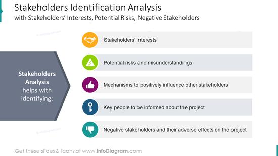Stakeholders identification analysis graphics