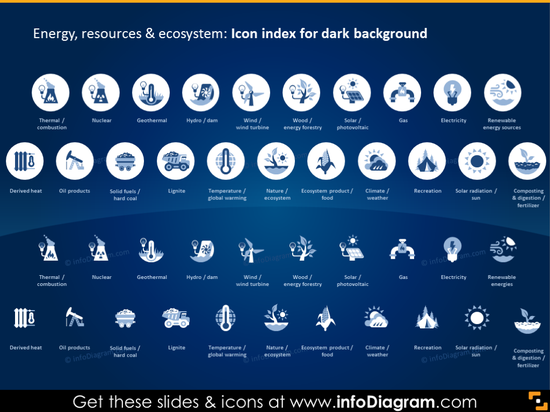 Icon Index on Dark Background: Energy, Resources and Ecosystem