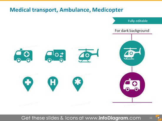 Medical transport ambulance, helicopter