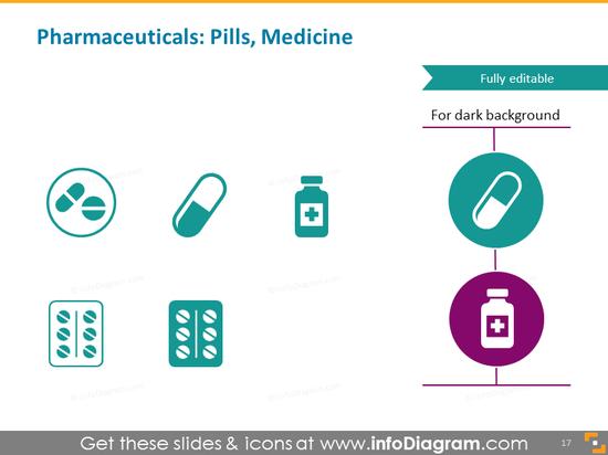 Pharmaceuticals, pills, medicine