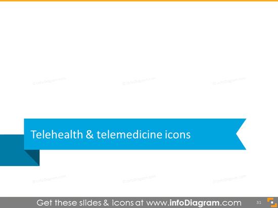 Telehealth and Telemedicine icons slide