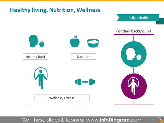 Healthly living, nutrition, wellness, diet