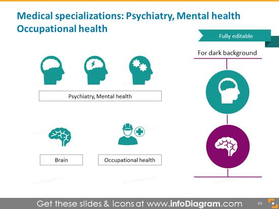 Psychiatry, mental health, occupational health