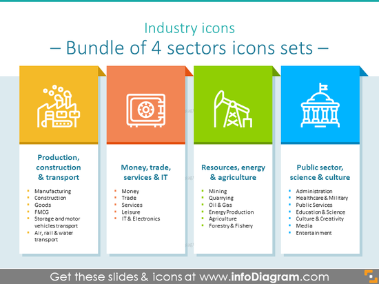 Icon collection contains four industry sectors