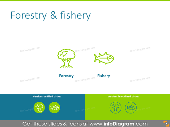 Forestry and fishery symbols