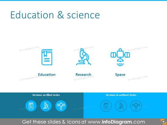 Culture and science icons set