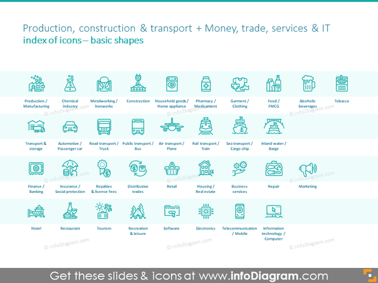 Icons set intended to show production, construction, services, transport