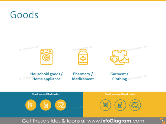 Icons to illustrate various goods: household goods, medicament, garment