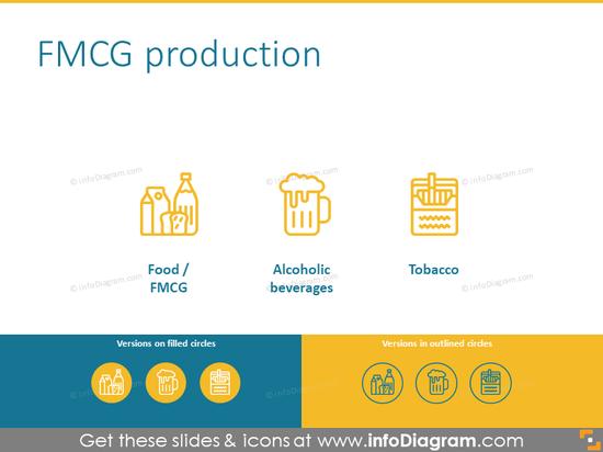 FMCG production icons set: food, alcoholic, tobacco