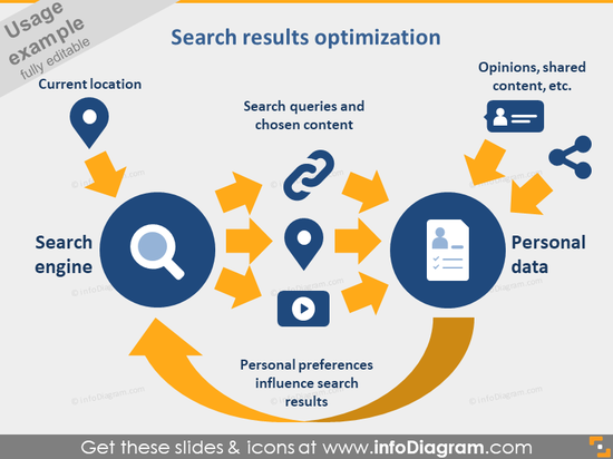 search results optimization Diagram slide powerpoint icons