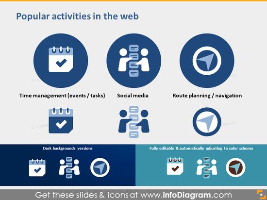 web activity icons time tasks events Social Media navigation ppt