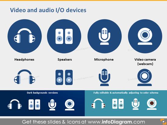 Video Audio devices icon headphone speaker mic webcam powerpoint