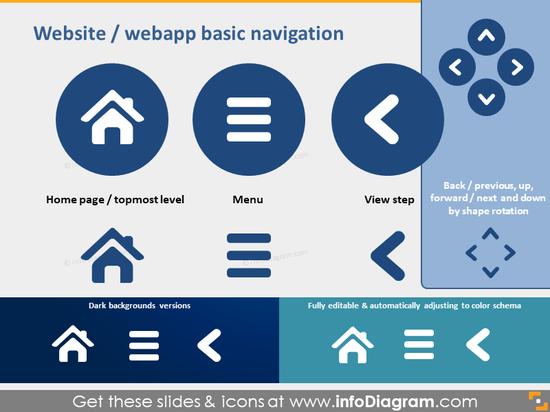 Website navigation clipart Homepage Menu View Step pptx