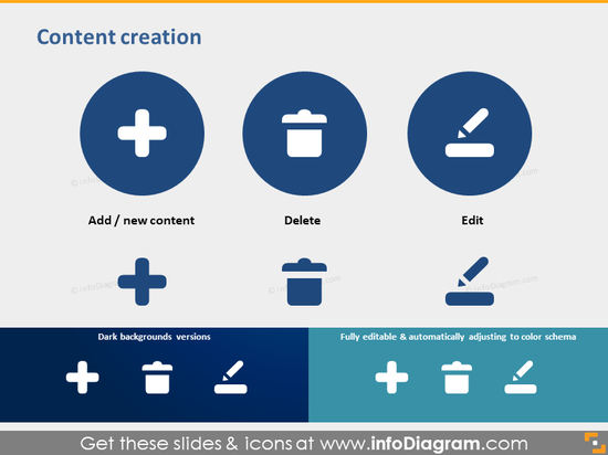 web Content creation powerpoint icons Add Delete Edit