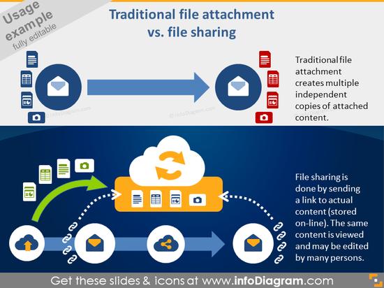 File attachment sharing diagram PPTx IT icons bundle