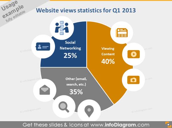 website visits statistics pie chart symbols PPT IT icons bundle