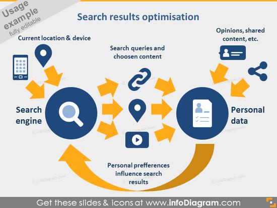 search results optimization diagram PPT IT icons bundle