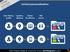 website content personalization diagram PPT icons IT bundle