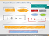 organizational chart diagram scribble handwritten filling icons ppt clipart