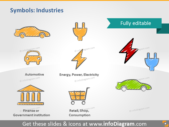 Scribble Industry PPT automotive car auto energy retail bank