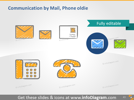Communication: mail, phone, postcard