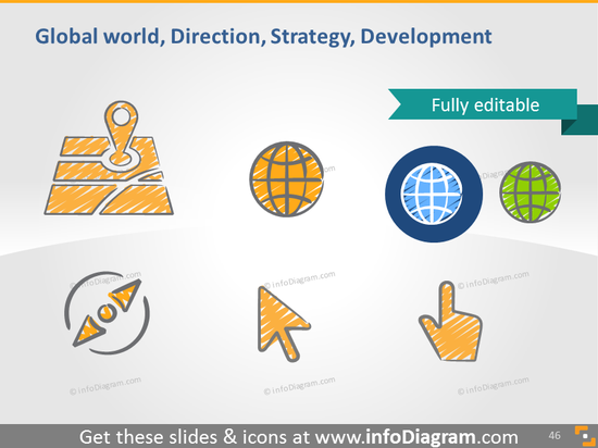 Global world, direction, strategy and development