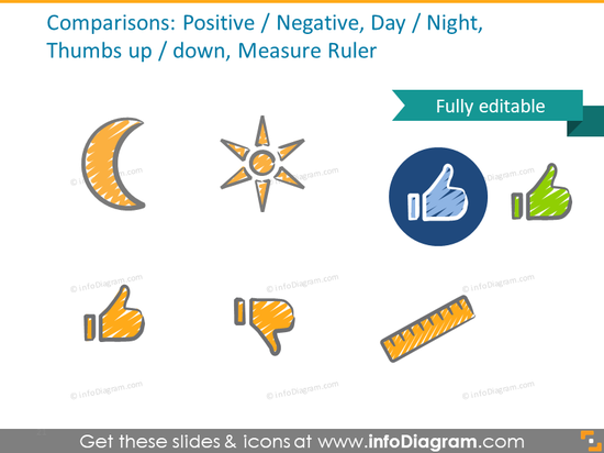 Comparisons: positive, negative, sun, moon