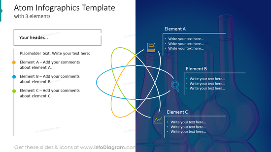 Atom infographics template with three elements