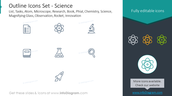 Outline icons set: atom, microscope, research, book, phial