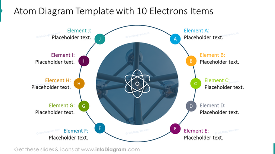 Atom diagram template depicted with ten electrons items