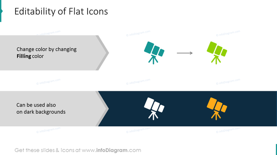 Editable flat icons on different backgrounds
