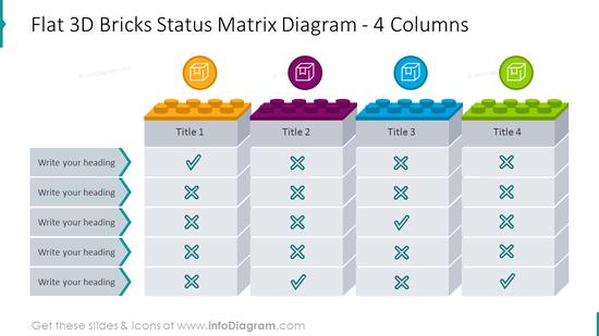 Matrix diagram illustrated with flat 3D bricks