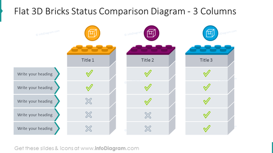 Comparison colums illustated with flat 3D bricks and outline symbols