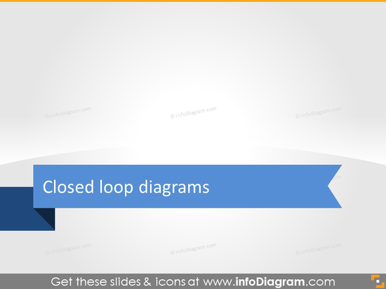 Closed loop diagrams