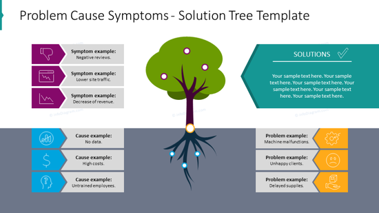 Tree diagram for illustrating problem cause