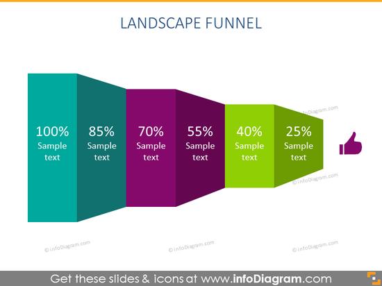 Landscape Funnel Infographics Diagram 3d effect