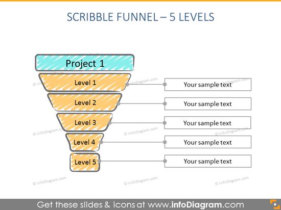 5 step scribble sketch Funnel