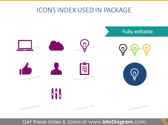 Icons index: computer, cloud, user, success, report, doc