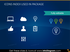 White Icons index: PC, Internet, idea, approve, adjust