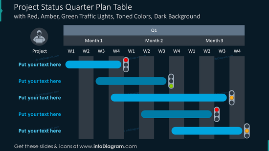 Project status quarter plan table on dark background