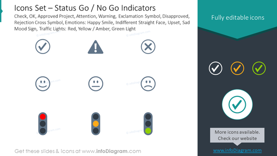 Outline icons set: status go / no go indicators, check, OK, approved