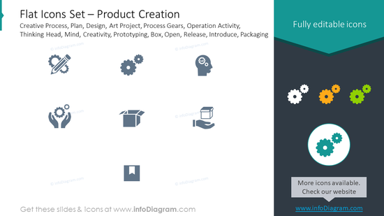 Flat icons set: product, creative process, plan, design, art project