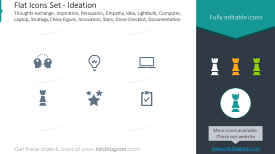Flat icons set: inspiration, persuasion, empathy, innovation
