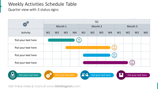 Weekly activities schedule table with quarter view