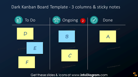 3 columns Kanban dark board with sticky notes graphics
