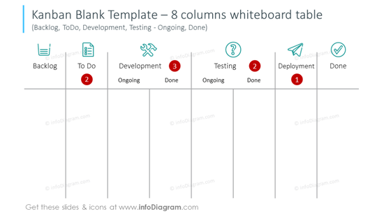 Kanban template illustrated with 8 columns whiteboard table