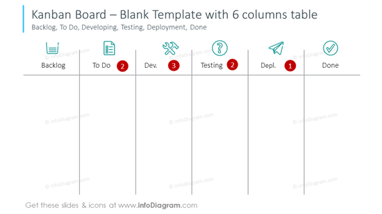 Blank kanban template for 6 columns table