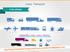 logistics icons truck plane ship train ppt clipart