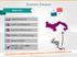 Panama Map Population Density GDP Capital pictogram PPT icon