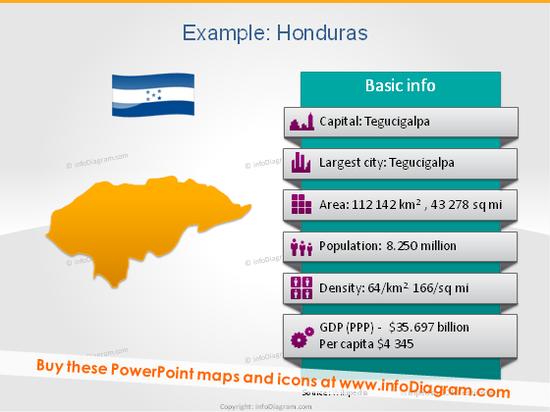 Honduras Map Population GDP Capital symbol powerpoint
